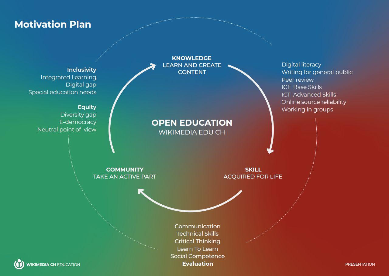 Open education oltre l'open software